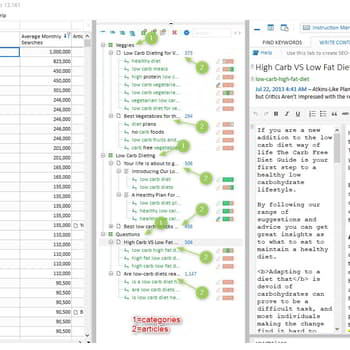 adding categories and articles into krp