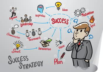 so many part to success ...where to begin